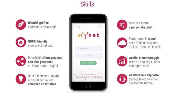 App MyNet